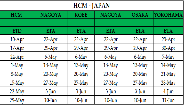 Lịch tàu HCM - JAPAN 5-2016