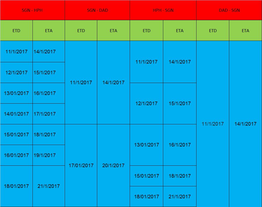 Lịch tàu tuần 2-2017