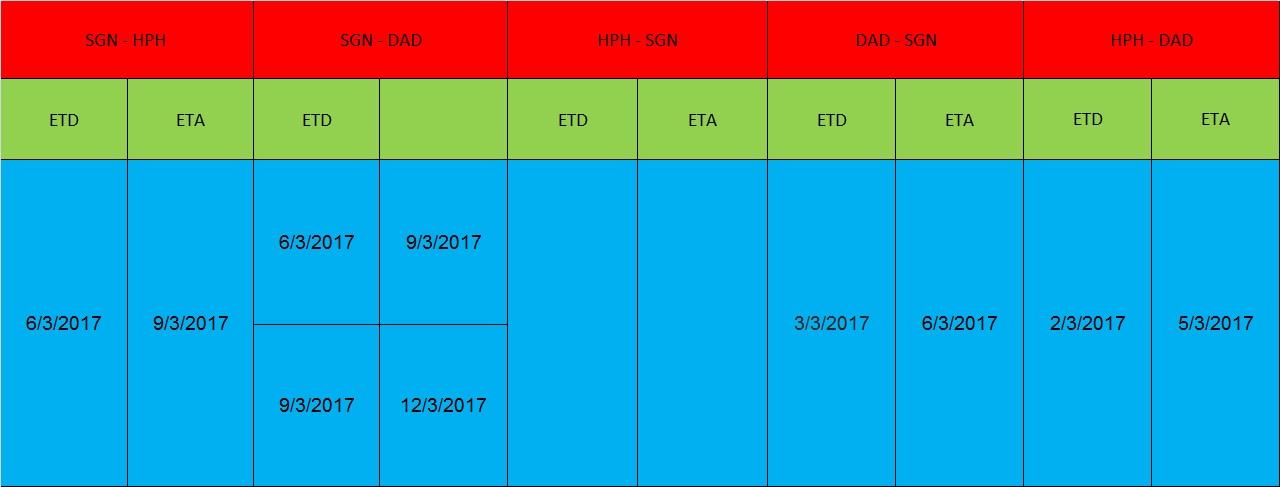 Lịch tàu tuần 09 năm 2017