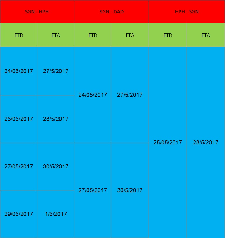 Lịch tàu tuần 21 - 2017