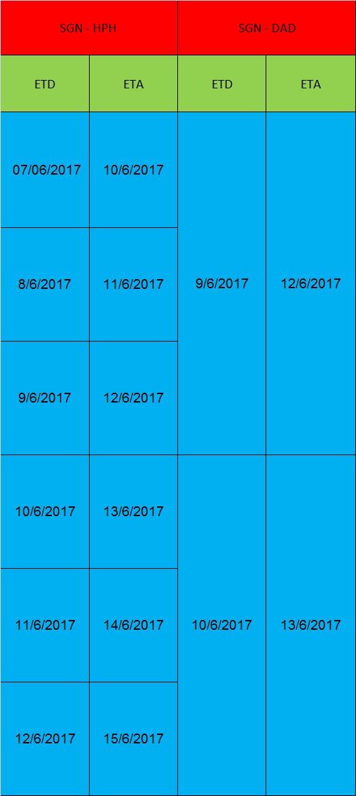 Lịch tàu tuần 23 năm 2017